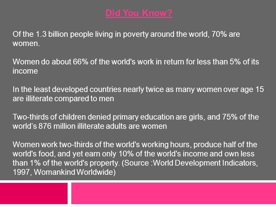 Did You Know Of the 1.3 billion people living in poverty around the world, 70% are women.