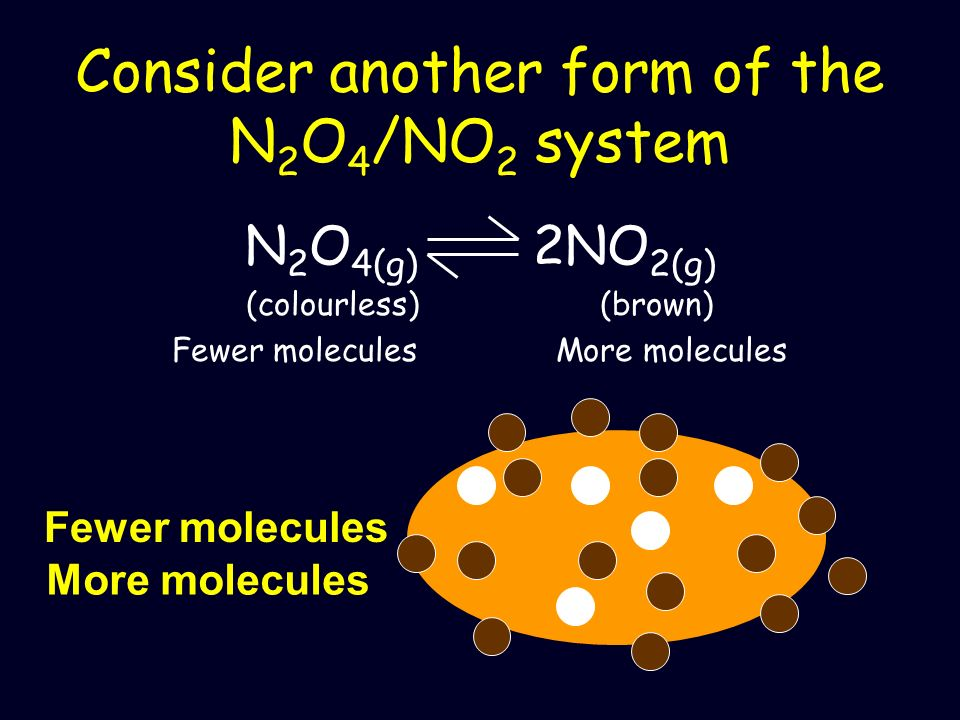 Consider another form of the N2O4/NO2 system