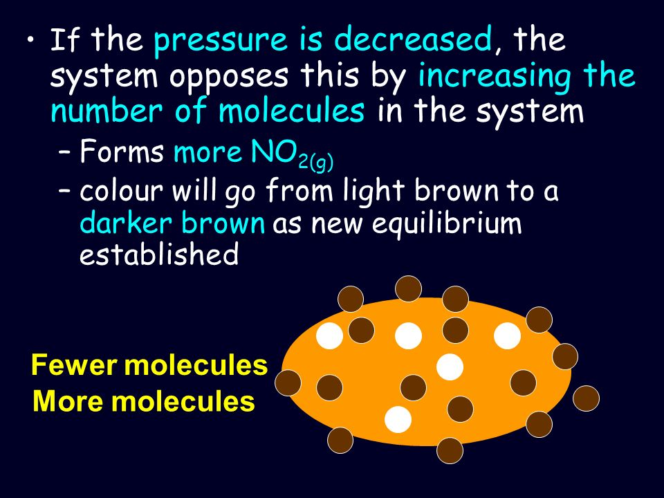 If the pressure is decreased, the system opposes this by increasing the number of molecules in the system