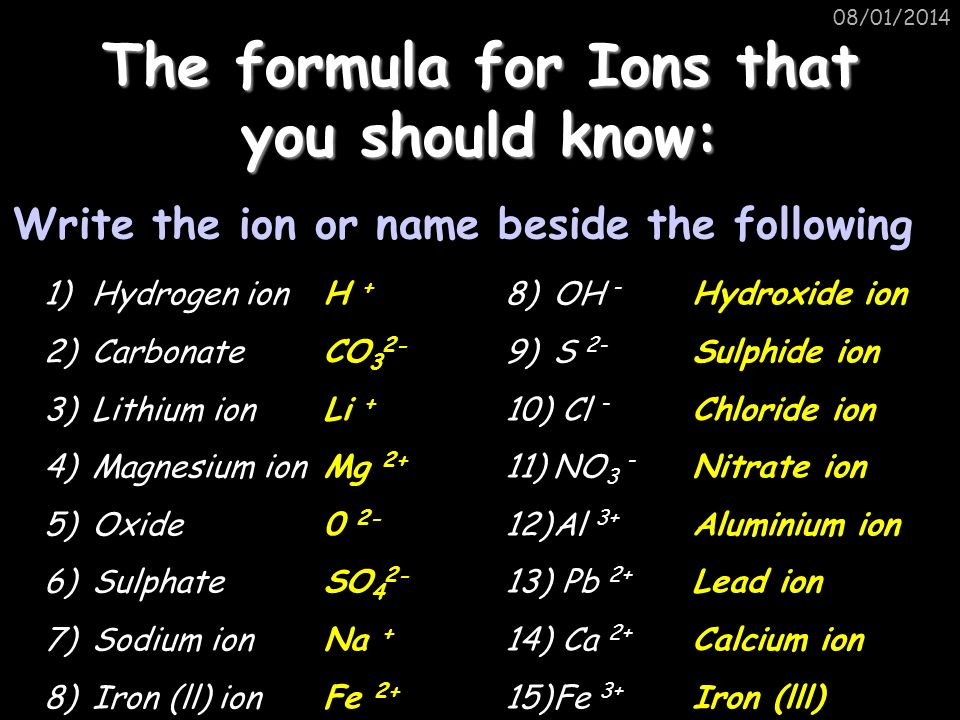 The formula for Ions that you should know: