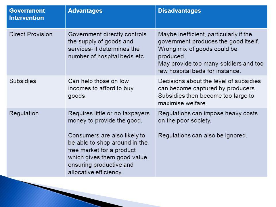 advantages of subsidies