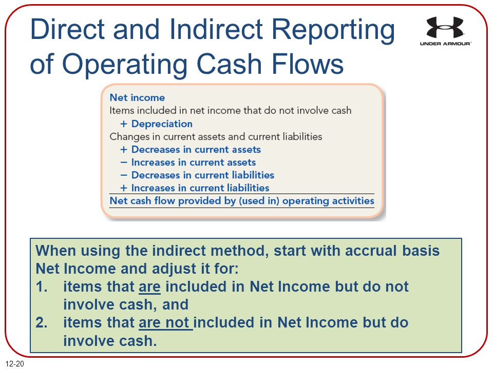 Direct and Indirect Reporting of Operating Cash Flows