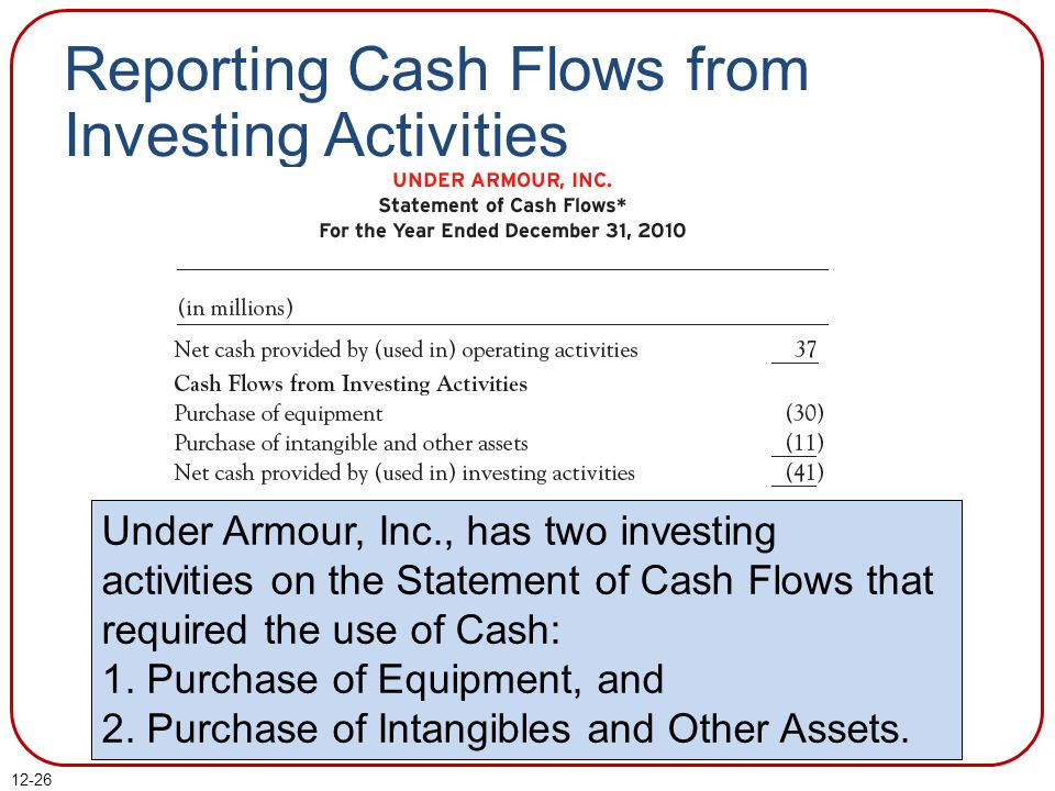 Reporting Cash Flows from Investing Activities