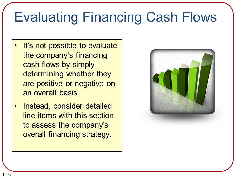 Evaluating Financing Cash Flows