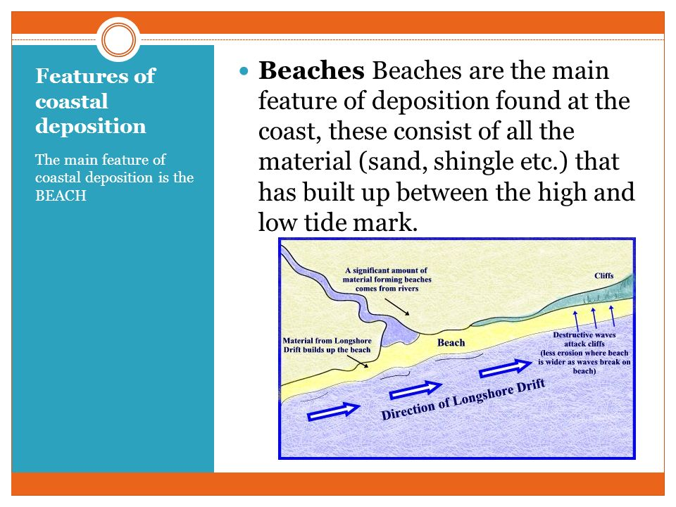Features of coastal deposition