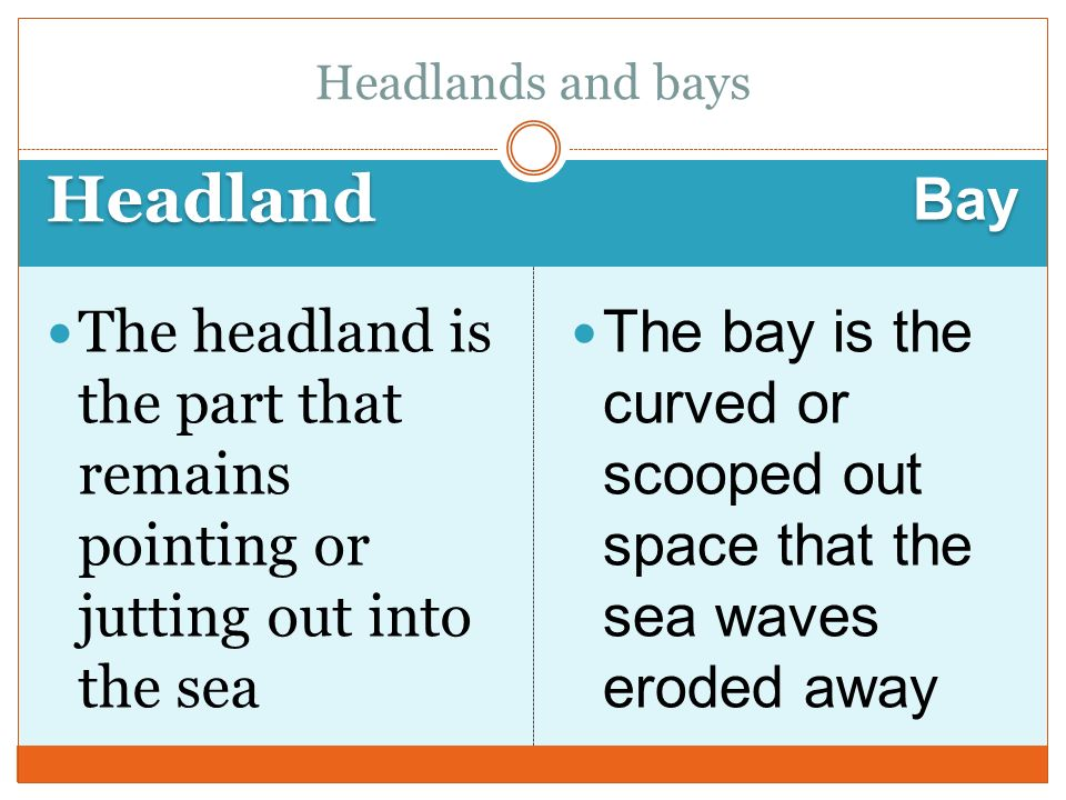 Headlands and bays Headland. Bay. The headland is the part that remains pointing or jutting out into the sea.