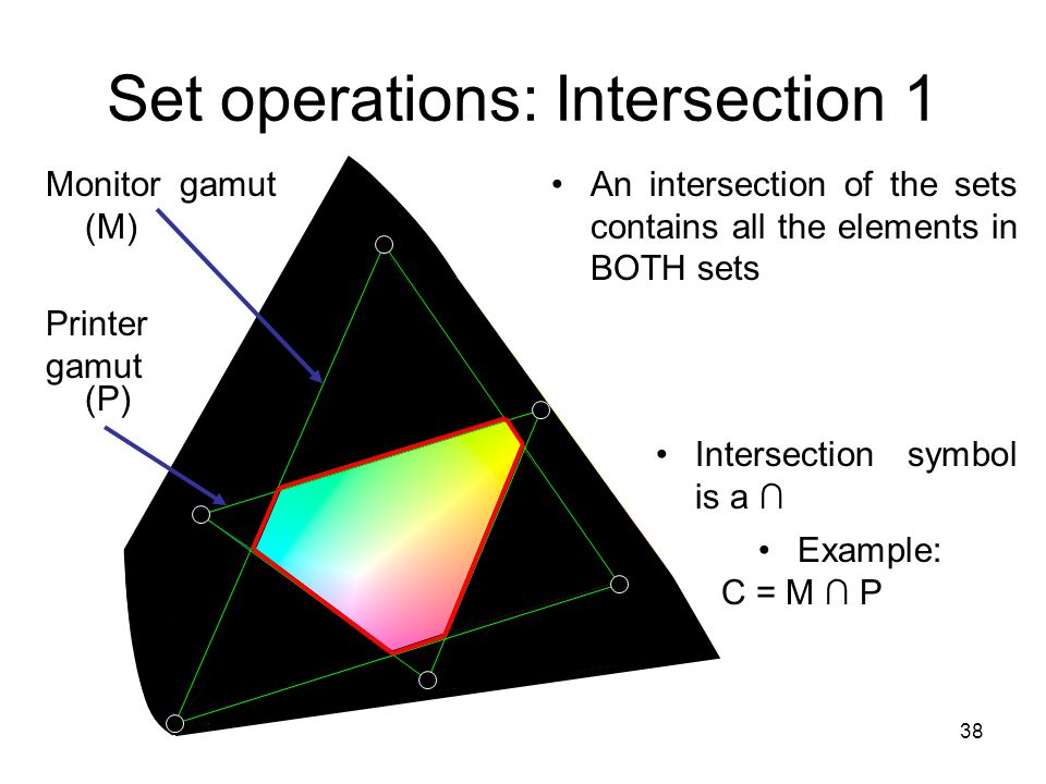 Set operations: Intersection 1