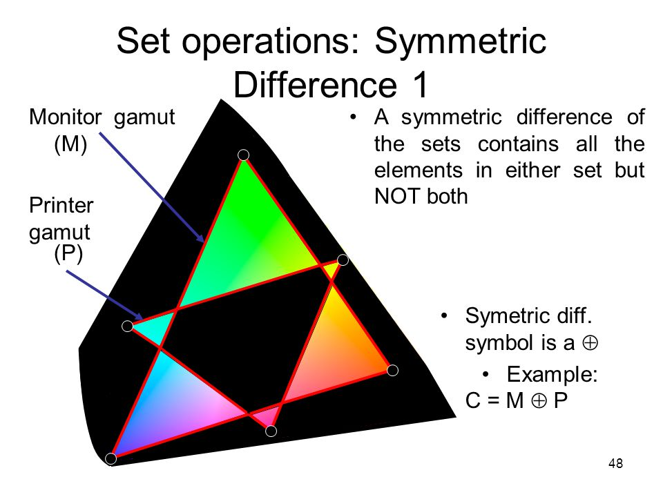 Set operations: Symmetric Difference 1