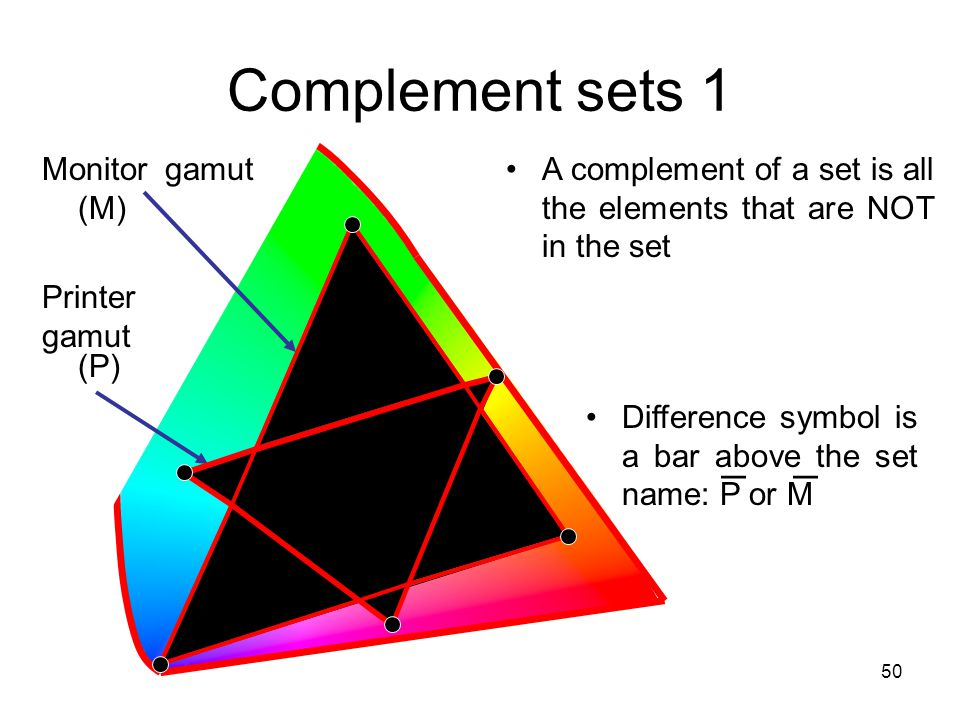 Complement sets 1 _ _ Monitor gamut (M)