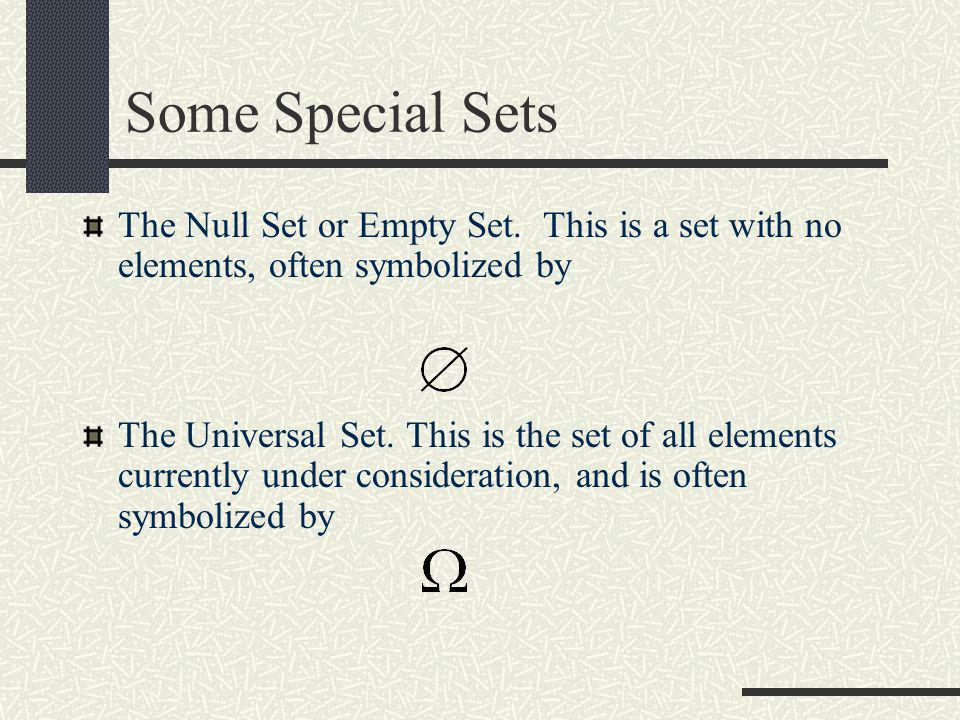 Some Special Sets The Null Set or Empty Set. This is a set with no elements, often symbolized by.