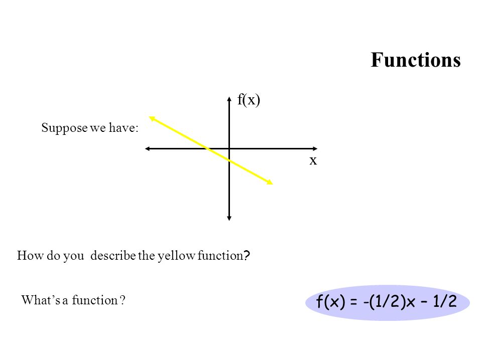 Functions f(x) x f(x) = -(1/2)x – 1/2 Suppose we have: