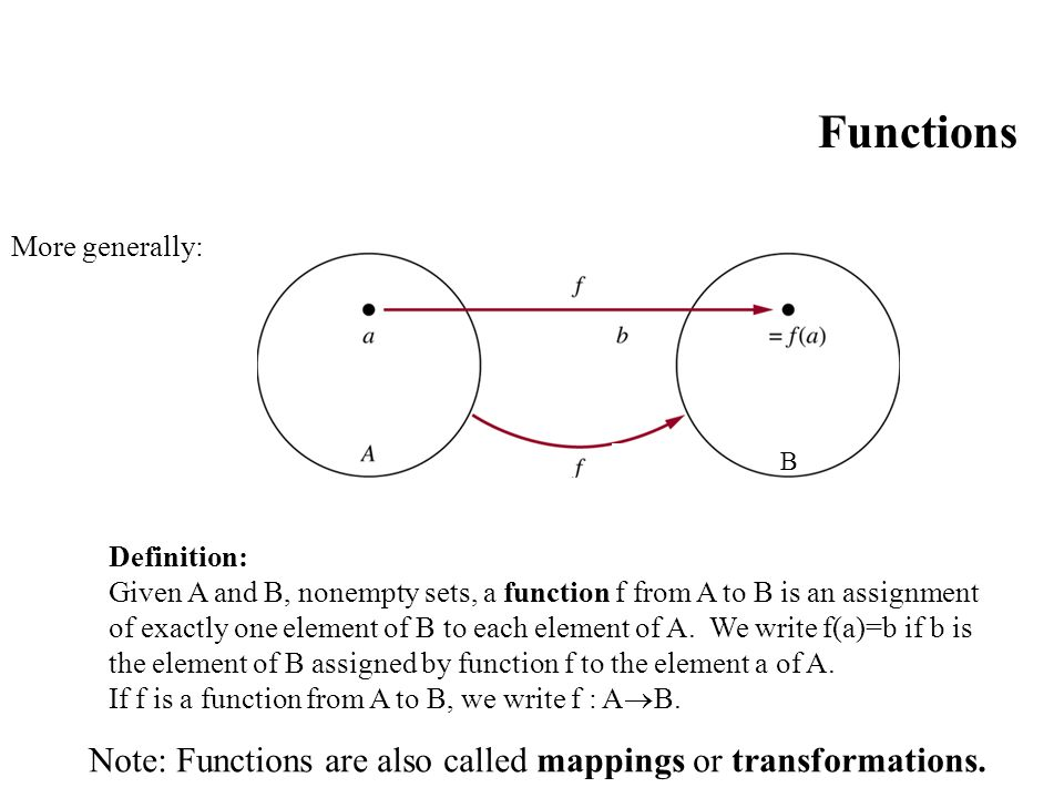 Functions Note: Functions are also called mappings or transformations.