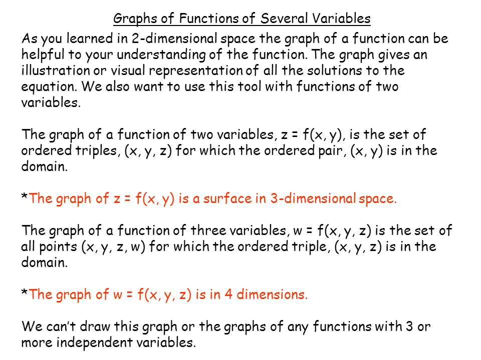 Graphs of Functions of Several Variables