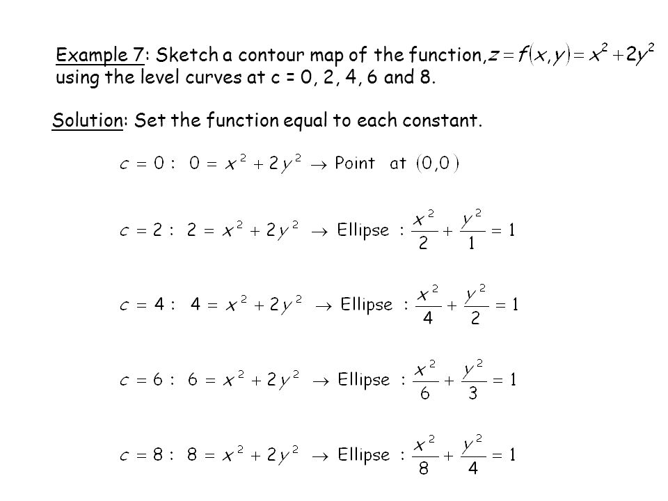 Example 7: Sketch a contour map of the function,