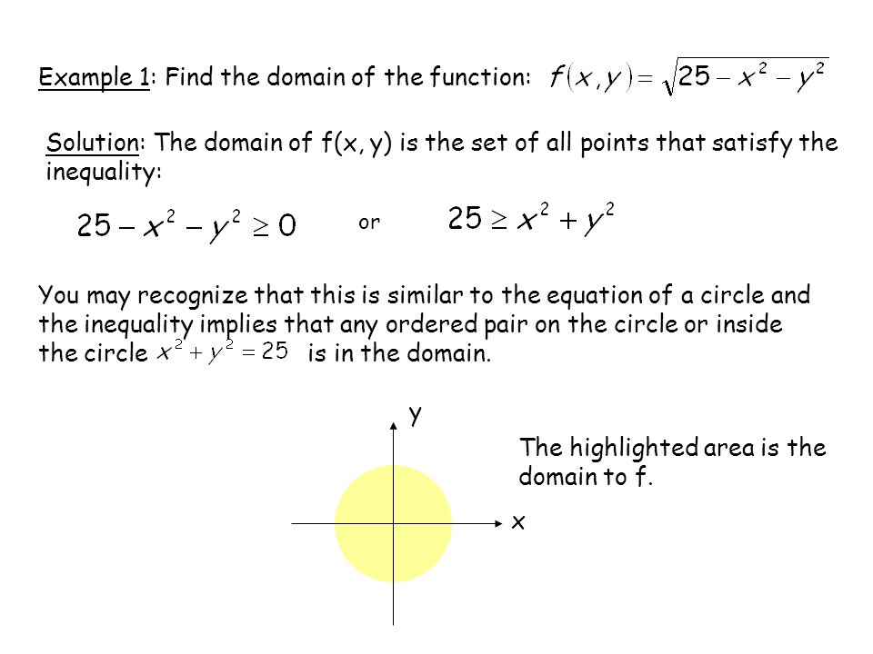 Example 1: Find the domain of the function: