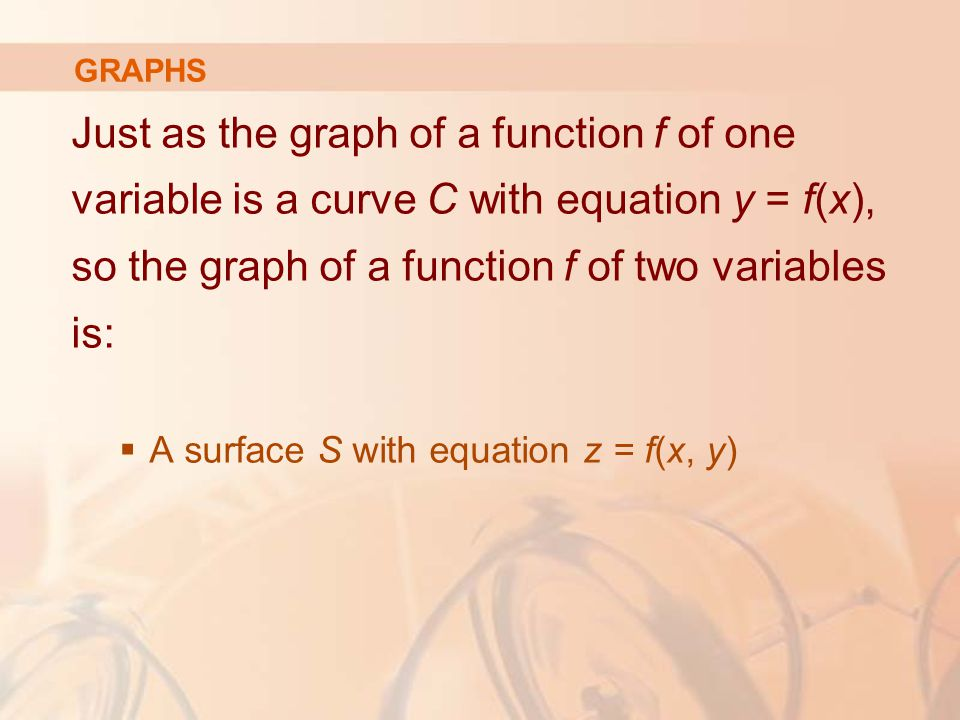 GRAPHS Just as the graph of a function f of one variable is a curve C with equation y = f(x), so the graph of a function f of two variables is: