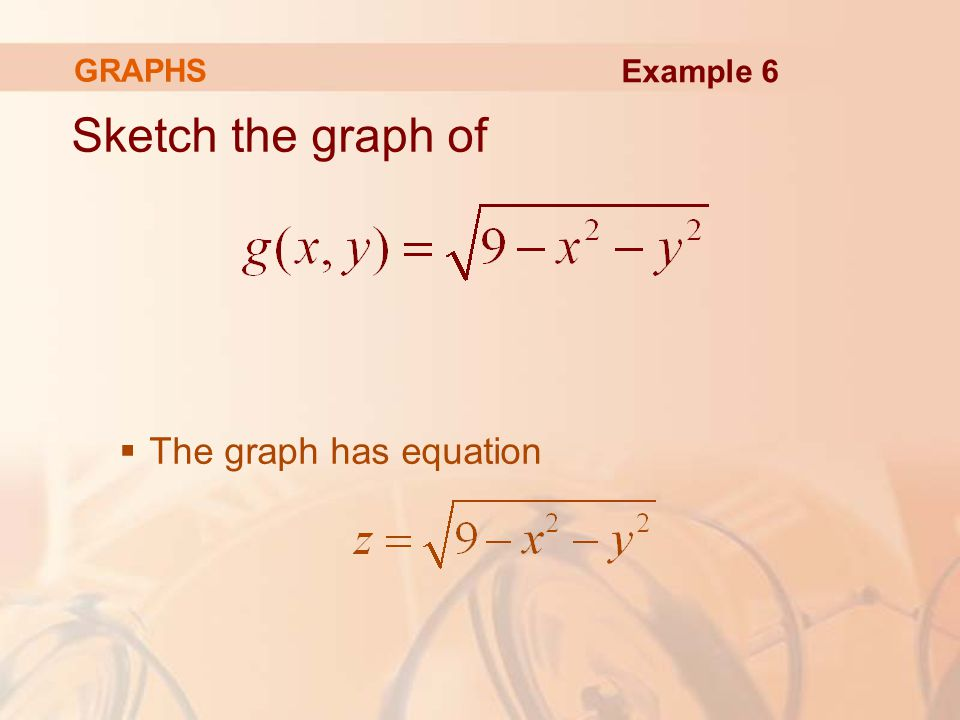 GRAPHS Example 6 Sketch the graph of The graph has equation
