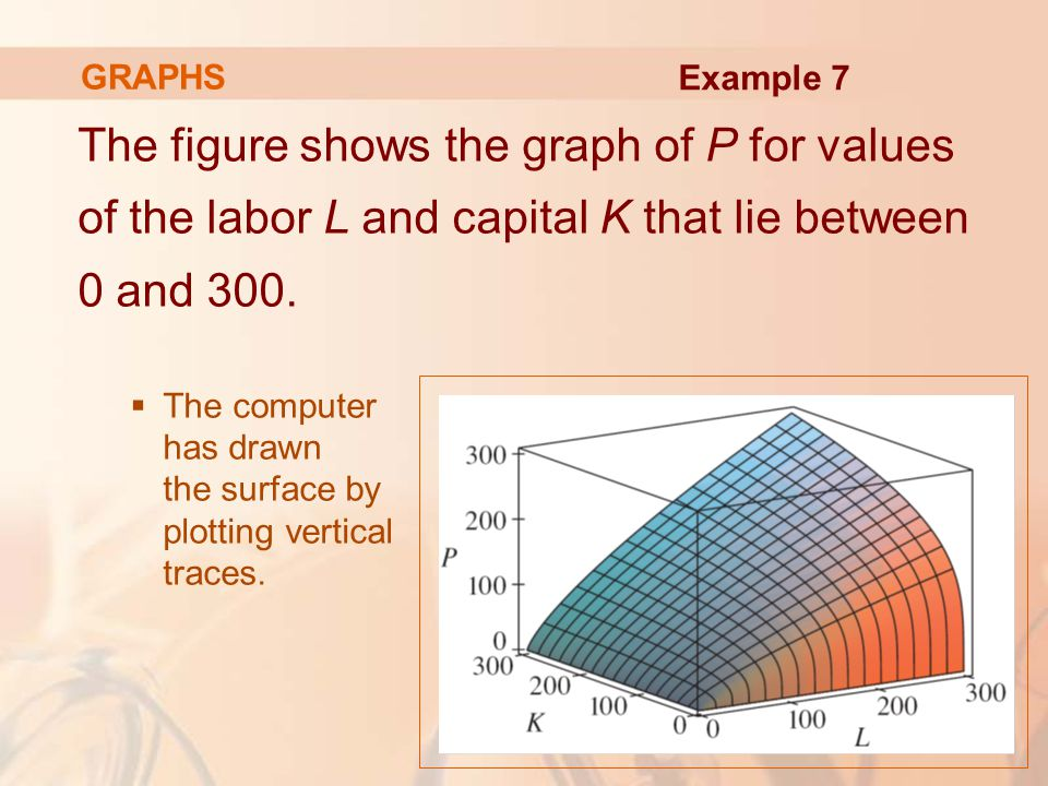 GRAPHS Example 7. The figure shows the graph of P for values of the labor L and capital K that lie between 0 and 300.