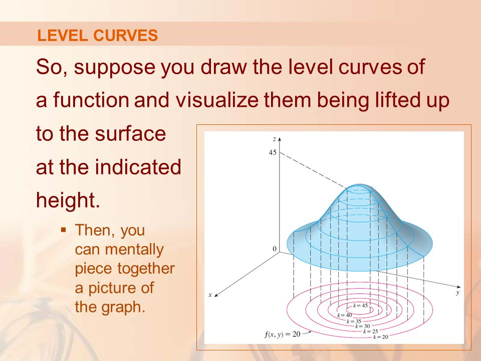LEVEL CURVES So, suppose you draw the level curves of a function and visualize them being lifted up to the surface at the indicated height.