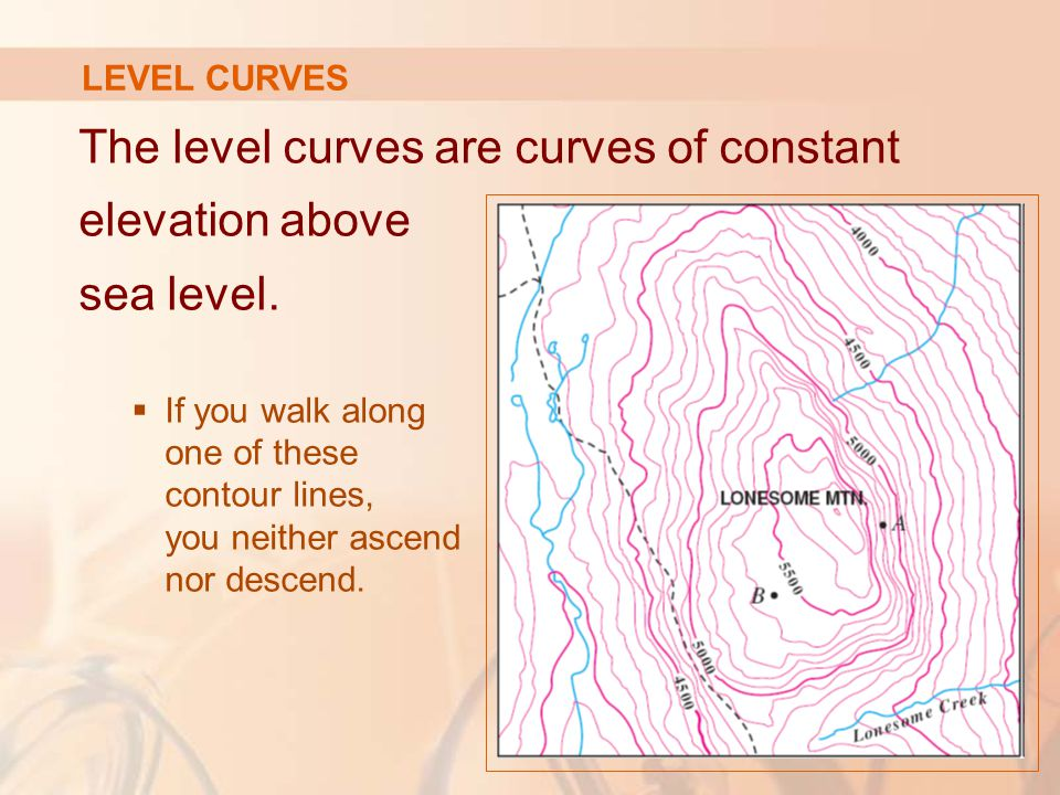 The level curves are curves of constant elevation above sea level.