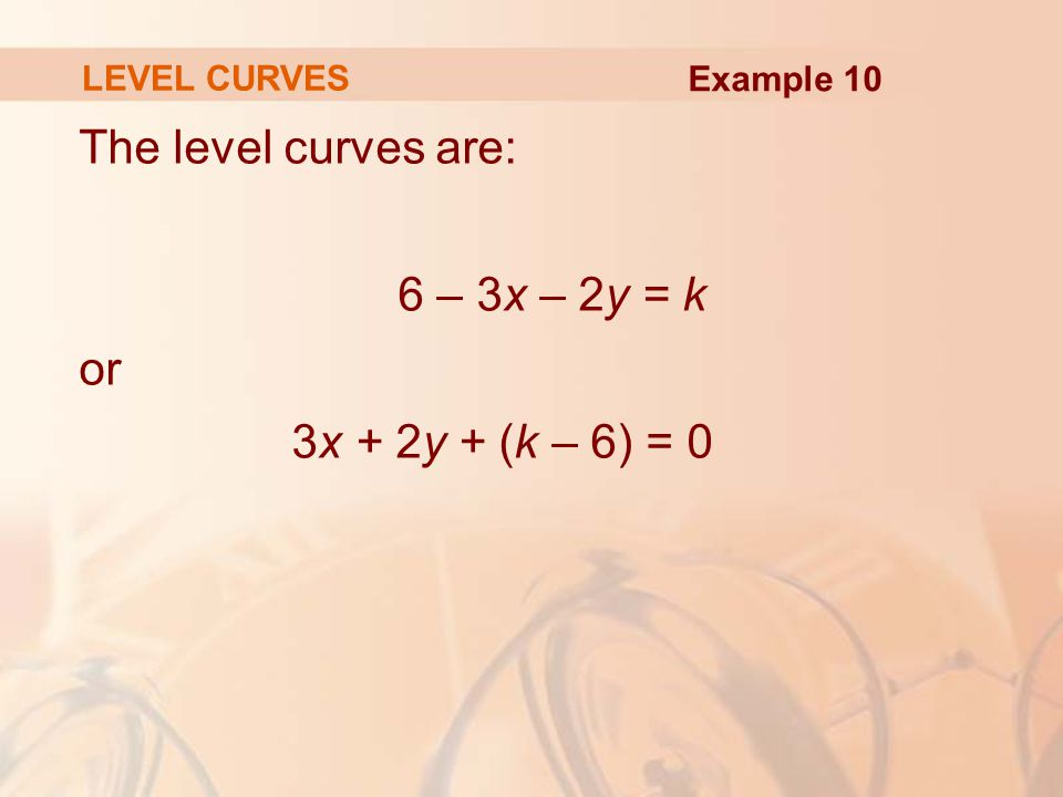 The level curves are: 6 – 3x – 2y = k or 3x + 2y + (k – 6) = 0