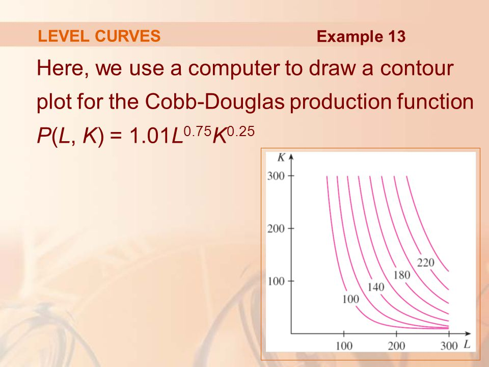 LEVEL CURVES Example 13.