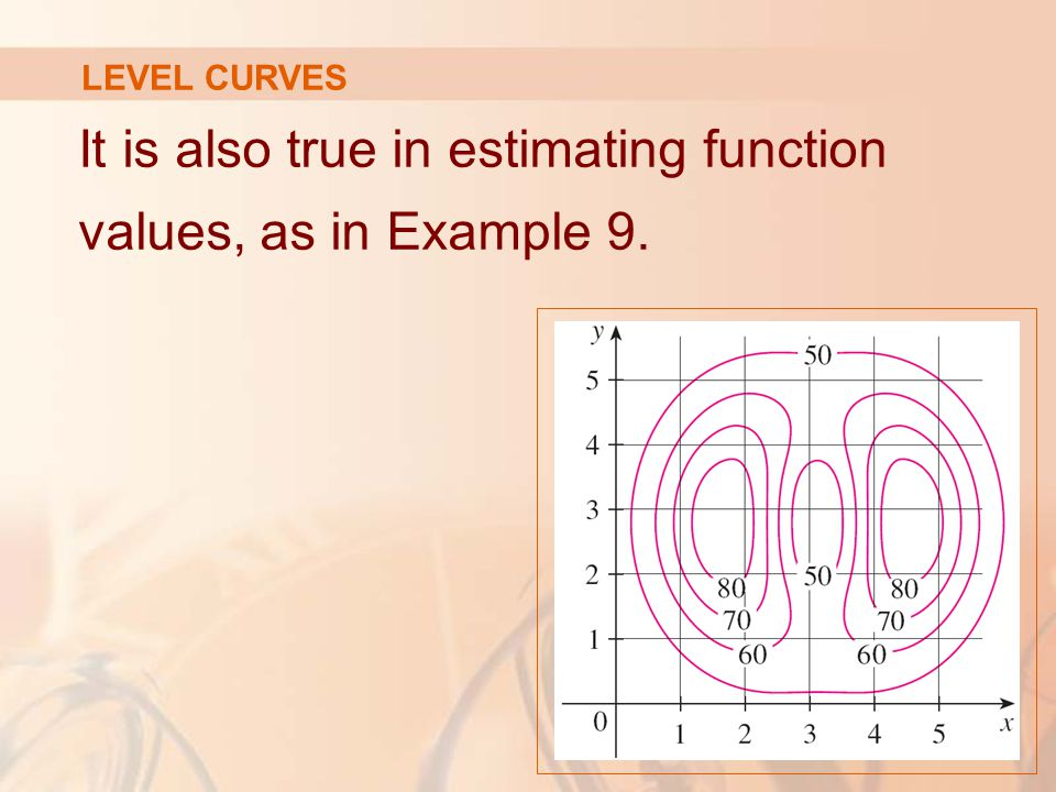 It is also true in estimating function values, as in Example 9.