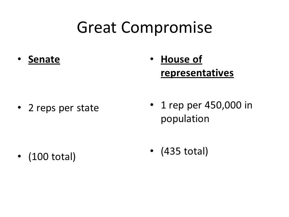 Great Compromise Senate 2 reps per state (100 total)