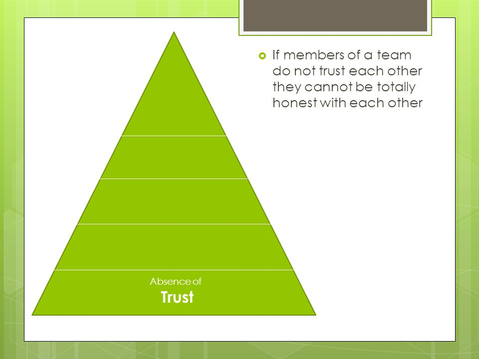 Absence Of Trust If Members Of A Team Do Not Trust Each Other They Cannot Be
