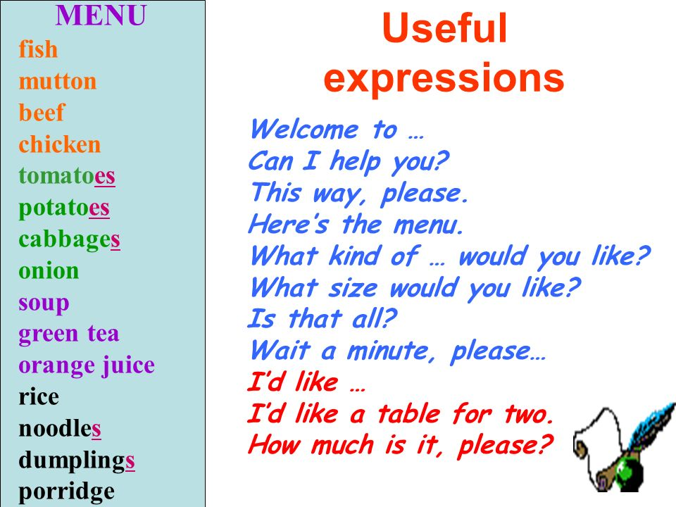Useful expressions MENU fish mutton beef chicken tomatoes potatoes