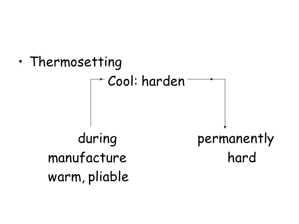 Thermosetting Cool: harden during permanently manufacture hard warm, pliable