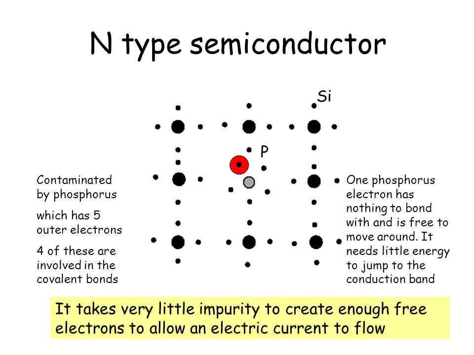 N type semiconductor Si P