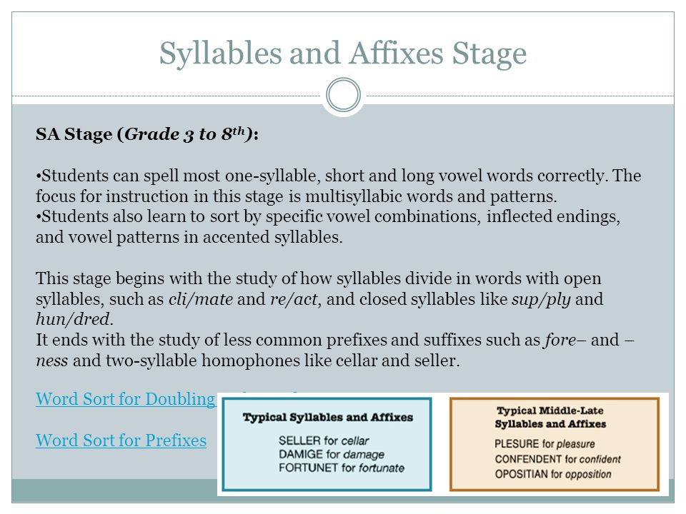 Syllables and Affixes Stage