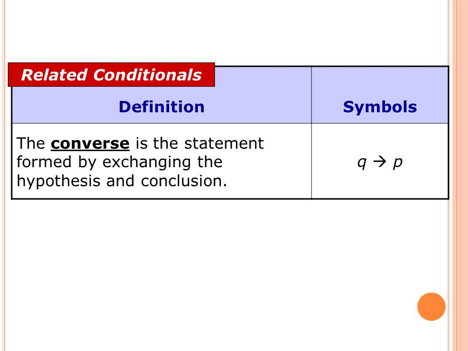 Related Conditionals Definition. Symbols. The converse is the statement formed by exchanging the hypothesis and conclusion.