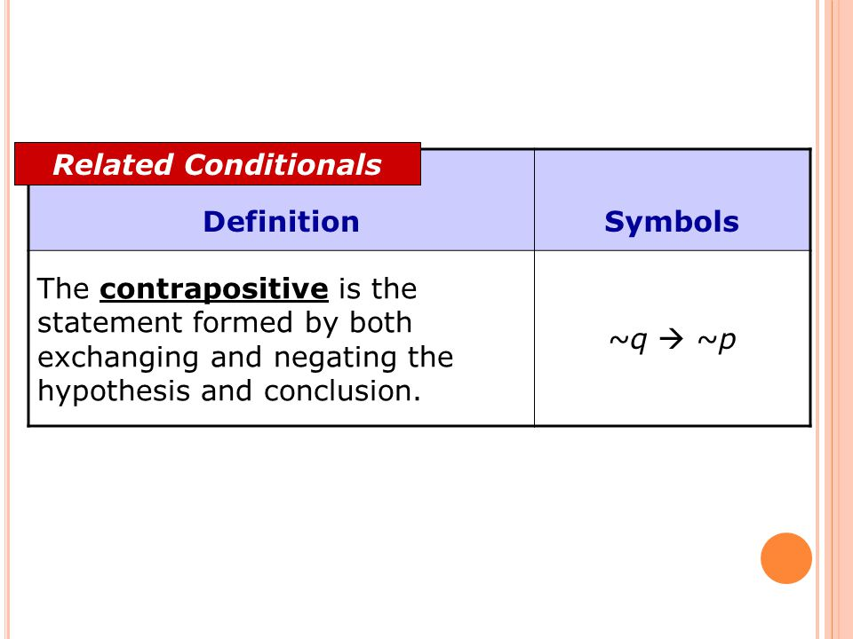 Related Conditionals Definition. Symbols. The contrapositive is the statement formed by both exchanging and negating the hypothesis and conclusion.
