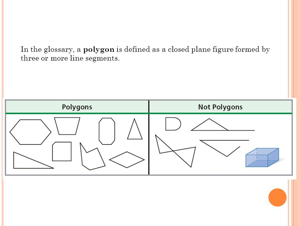 In the glossary, a polygon is defined as a closed plane figure formed by three or more line segments.