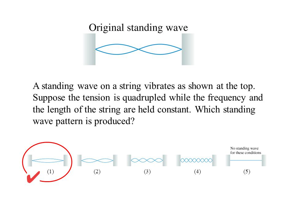 A standing wave on a string vibrates as shown at the top
