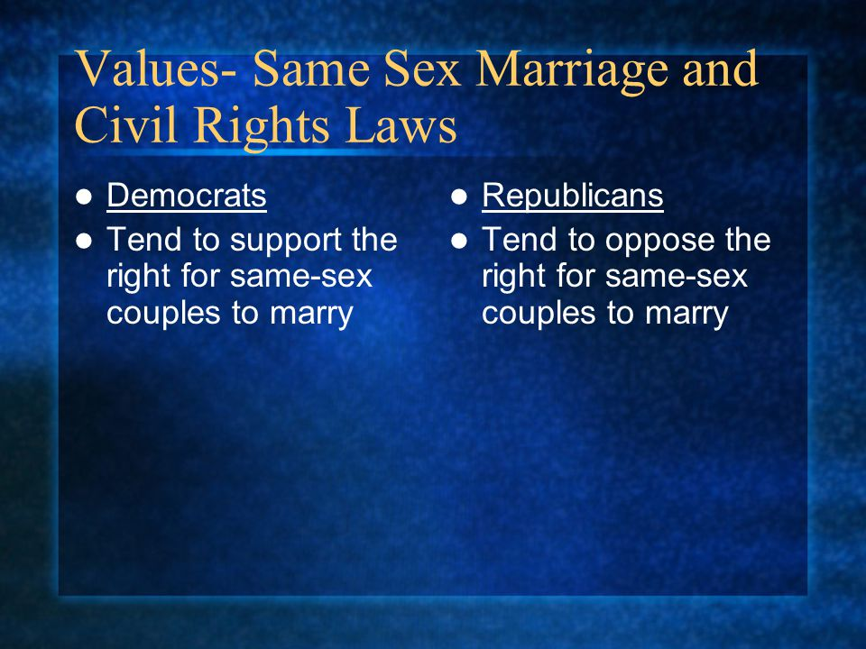 Values- Same Sex Marriage and Civil Rights Laws