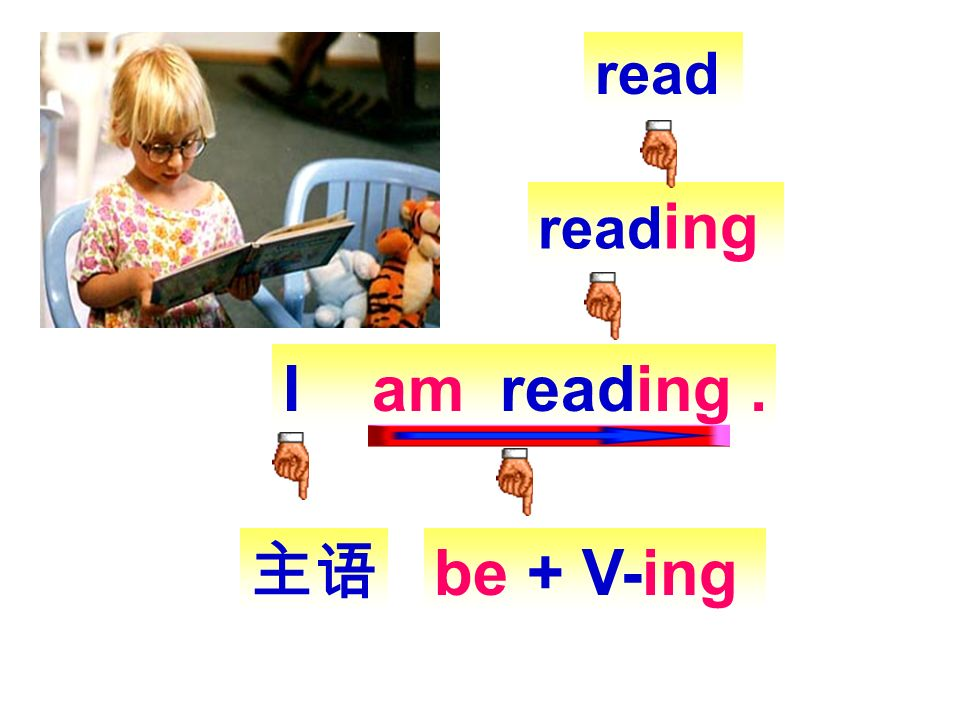 read reading I am reading . 主语 be + V-ing