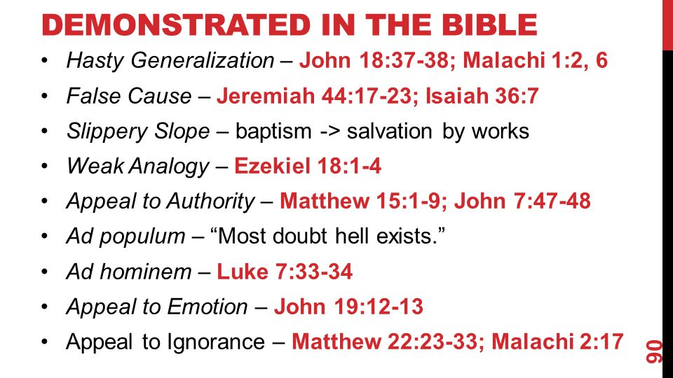 Demonstrated In the Bible
