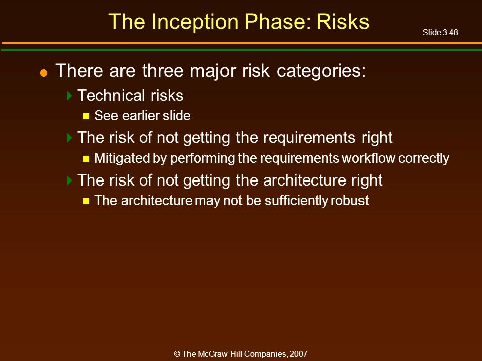 The Inception Phase: Risks