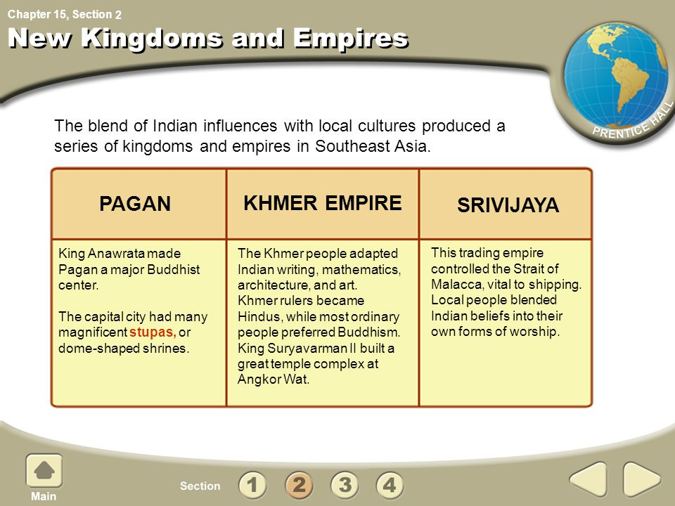 New Kingdoms and Empires