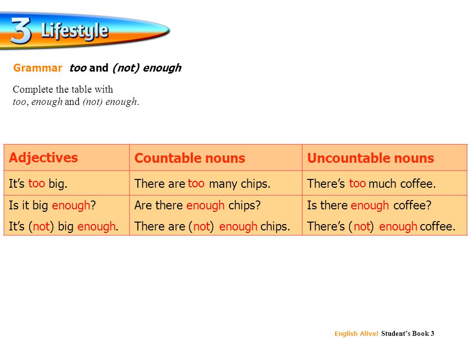 Adjectives Countable nouns Uncountable nouns It's too big.