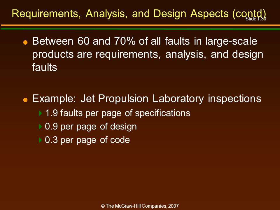 Requirements, Analysis, and Design Aspects (contd)
