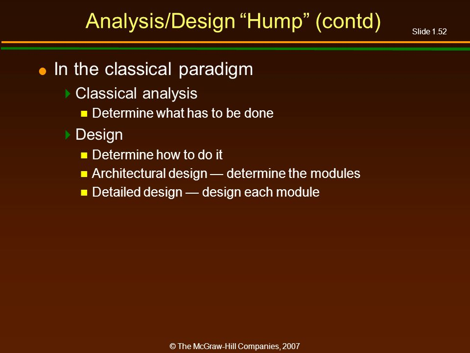 Analysis/Design Hump (contd)