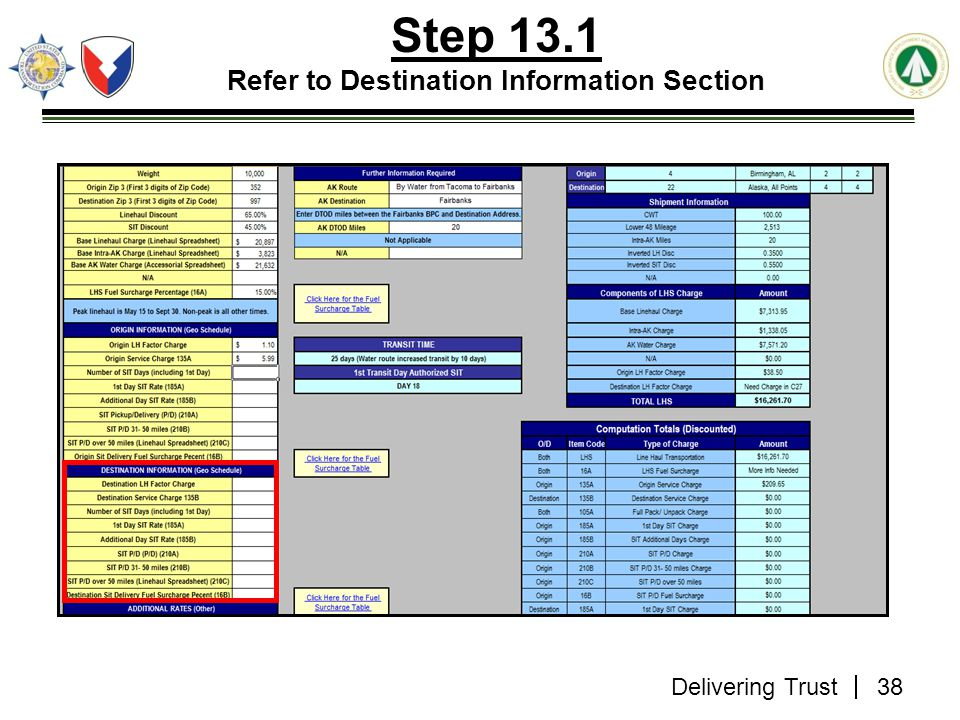 Step 13.1 Refer to Destination Information Section