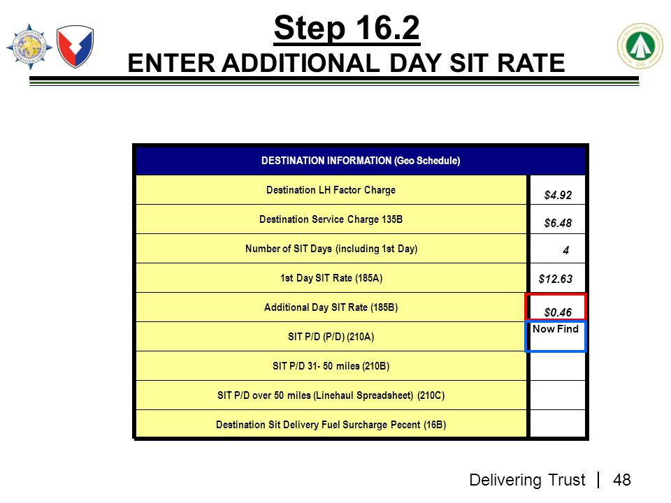 Step 16.2 ENTER ADDITIONAL DAY SIT RATE