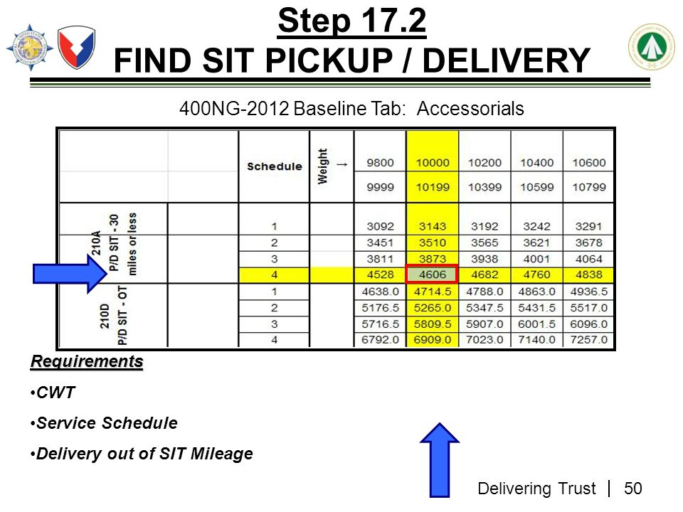 Step 17.2 FIND SIT PICKUP / DELIVERY 400NG-2012 Baseline Tab: Accessorials