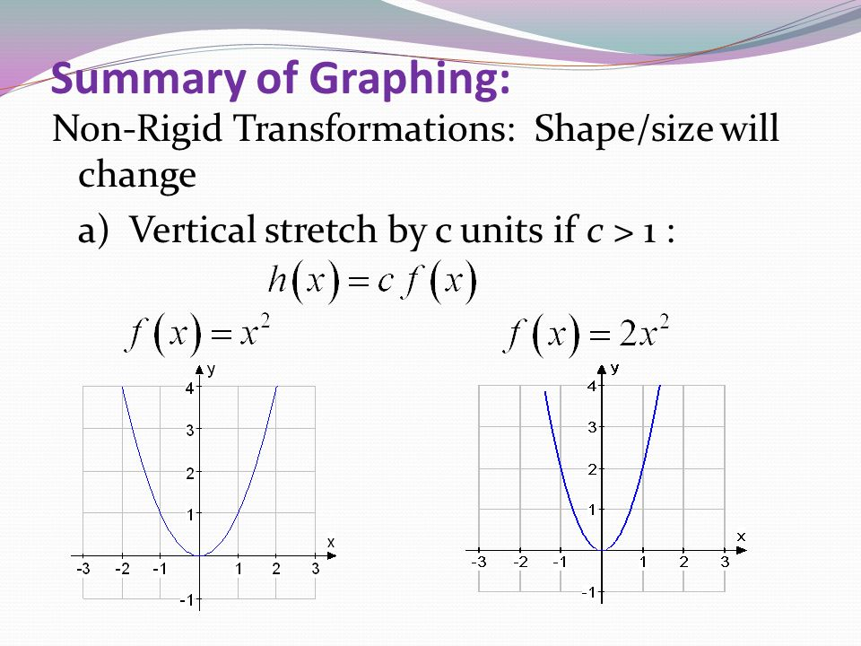 Summary of Graphing: Non-Rigid Transformations: Shape/size will change