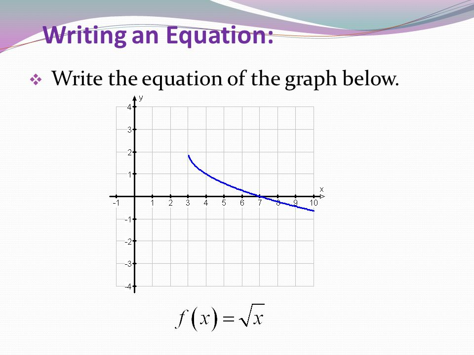 Writing an Equation: Write the equation of the graph below.